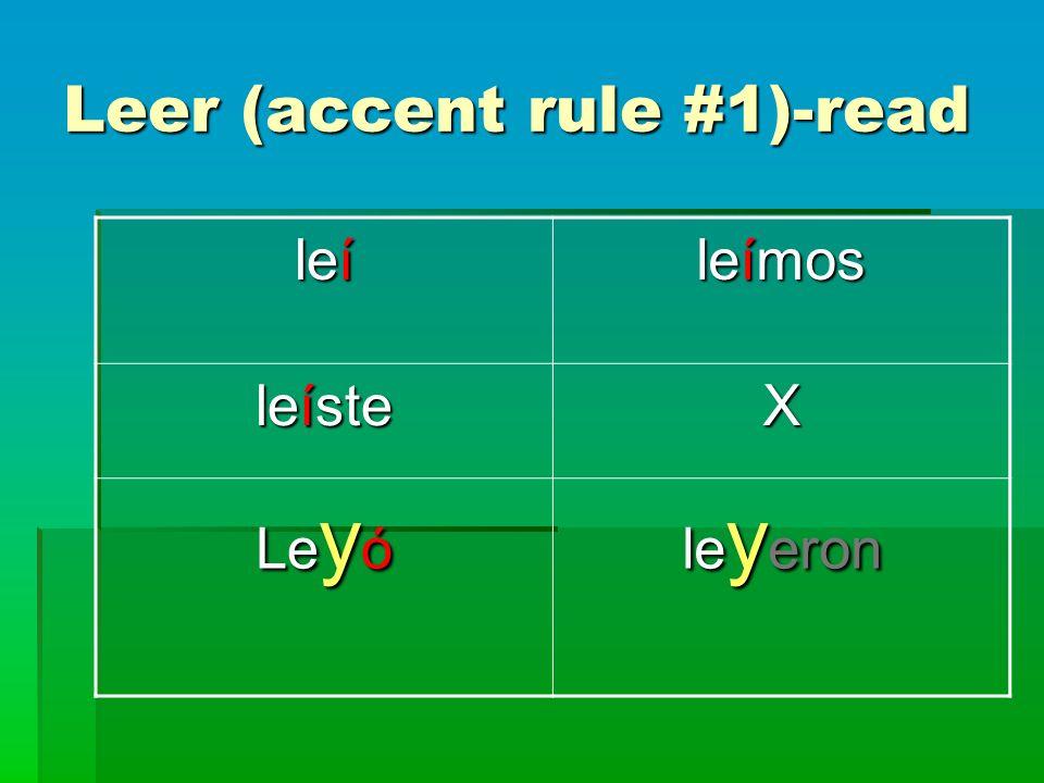 Leer (accent rule #1)-read leí leímos leíste X Le y ó le y eron