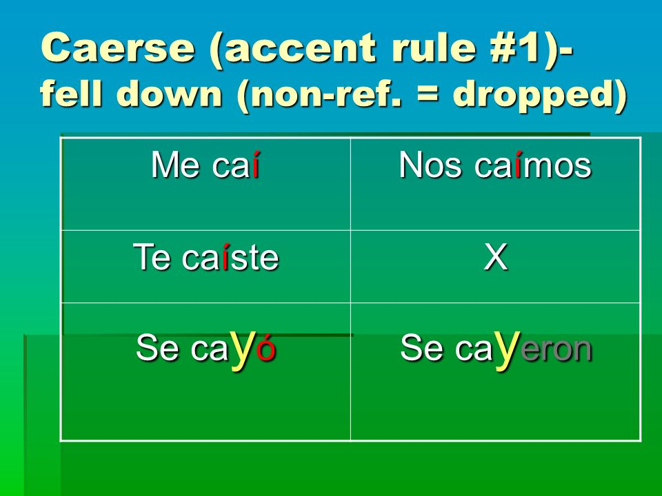 Caerse (accent rule #1)- fell down (non-ref.