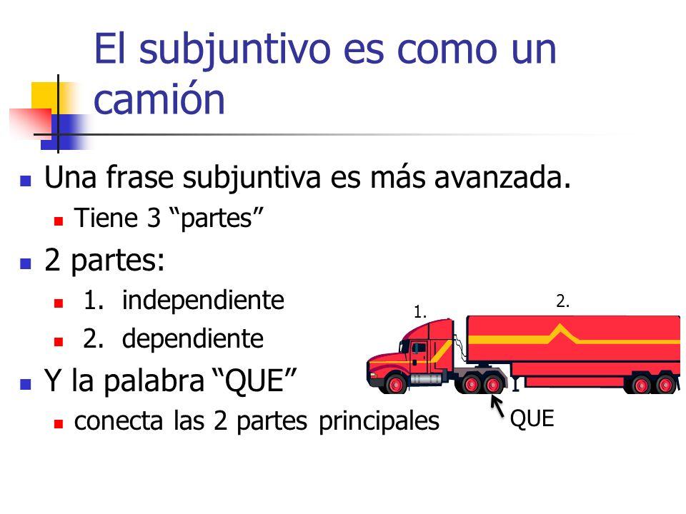 El subjuntivo es como un camión Una frase subjuntiva es más avanzada.