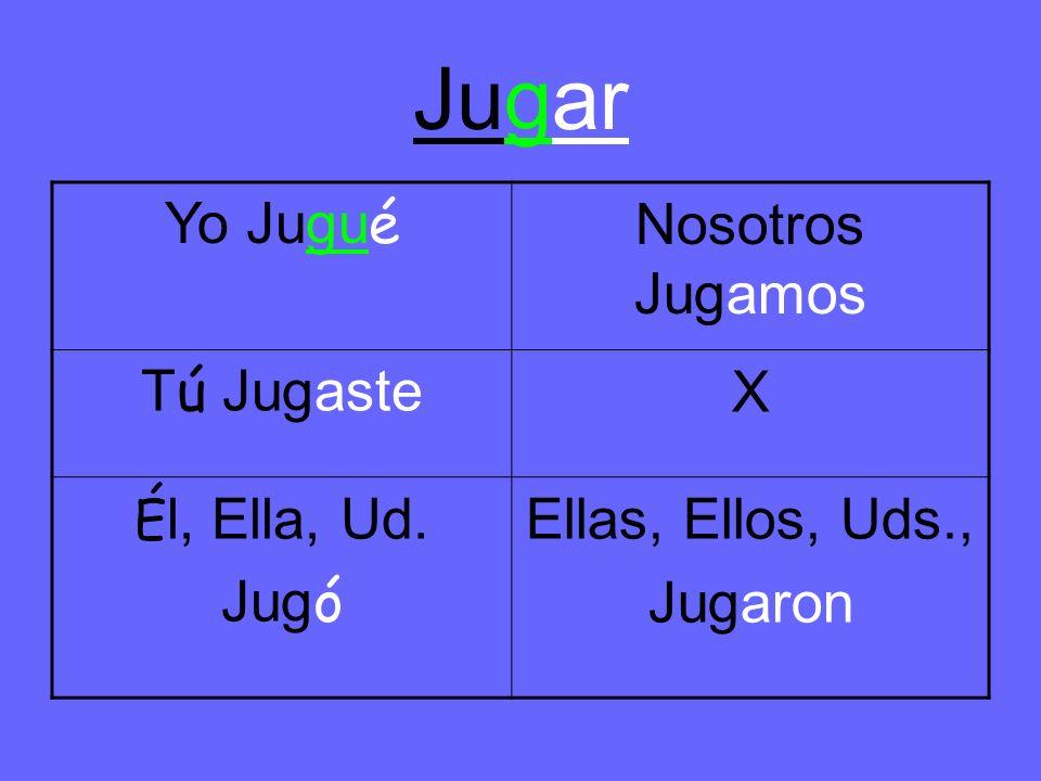 Jugar Yo Jugu é Nosotros Jugamos T ú Jugaste X É l, Ella, Ud. Jug ó Ellas, Ellos, Uds., Jugaron