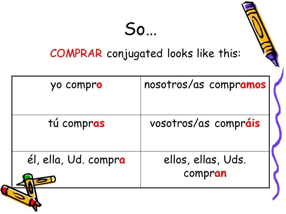 So… COMPRAR conjugated looks like this: yo compronosotros/as compramos tú comprasvosotros/as compráis él, ella, Ud. compraellos, ellas, Uds. compran