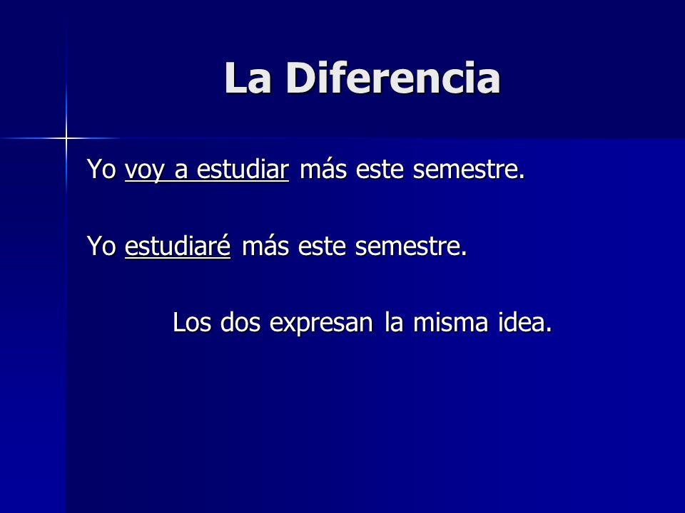 La Diferencia Yo voy a estudiar más este semestre. Yo estudiaré más este semestre. Los dos expresan la misma idea.