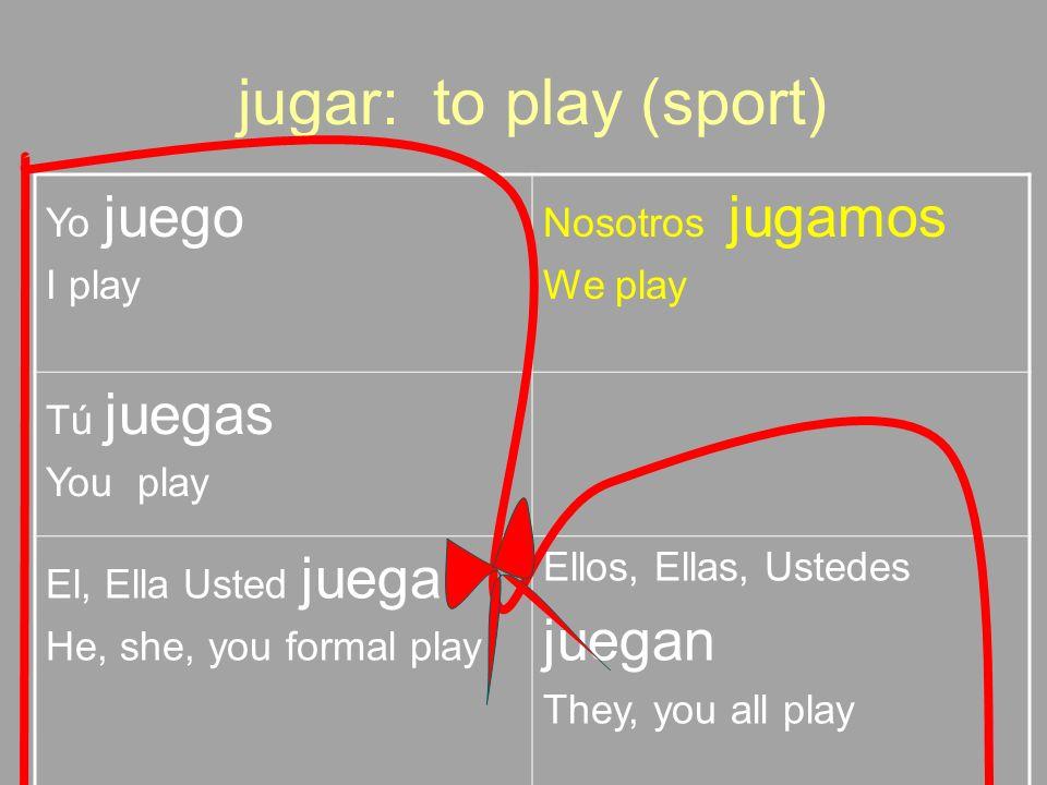 jugar: to play (sport) Yo juego I play Nosotros jugamos We play Tú juegas You play El, Ella Usted juega He, she, you formal play Ellos, Ellas, Ustedes