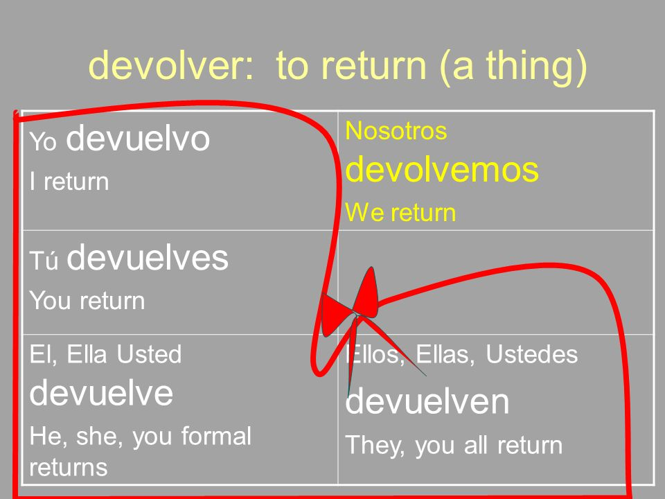 devolver: to return (a thing) Yo devuelvo I return Nosotros devolvemos We return Tú devuelves You return El, Ella Usted devuelve He, she, you formal r