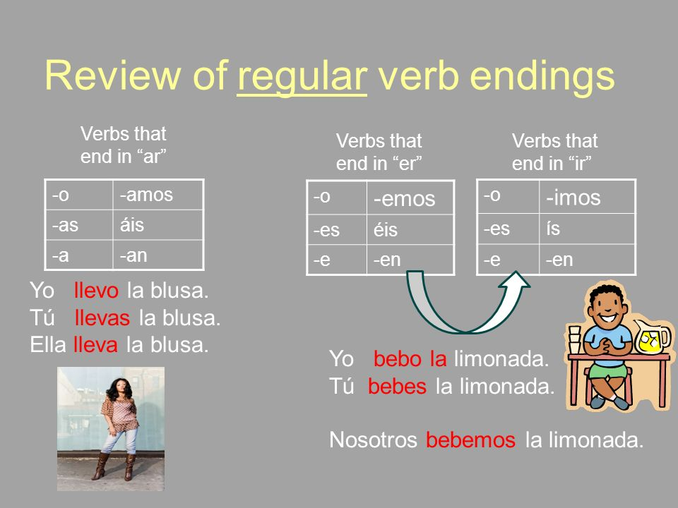 Whats the stem/root of a verb.Whats the ending of a verb.