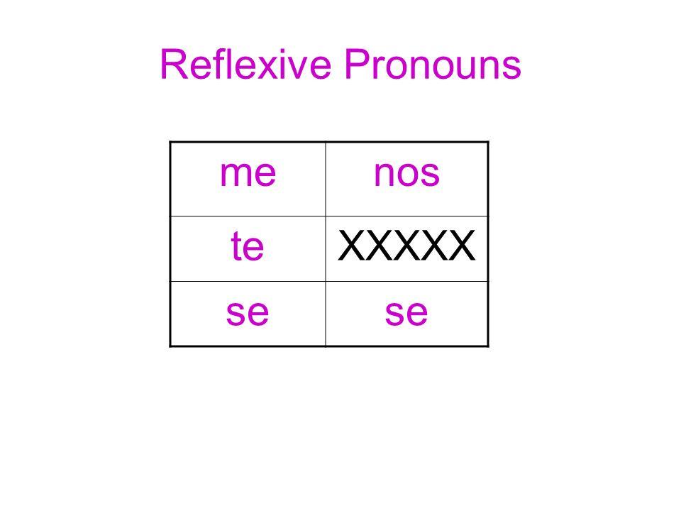 A reflexive verb is formed by using the reflexive pronoun and the corresponding form of the verb me + yo formnos + nosotros form te + tú form XXXXXXXXXXXX se + él, ella, Ud.