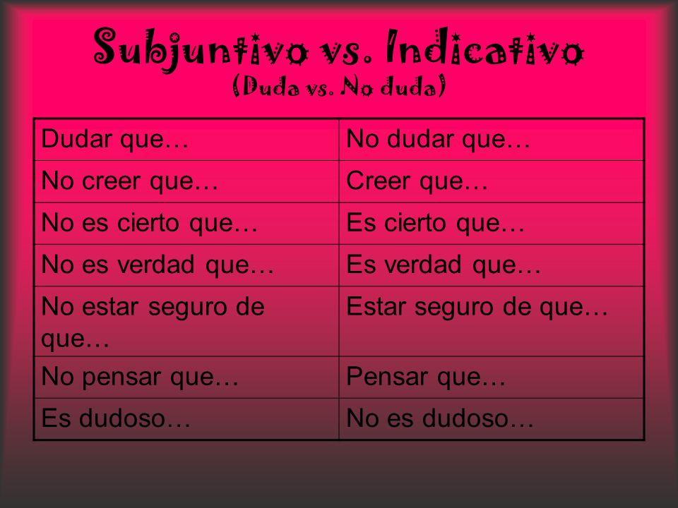 Subjuntivo vs. Indicativo (Duda vs. No duda) Dudar que…No dudar que… No creer que…Creer que… No es cierto que…Es cierto que… No es verdad que…Es verda