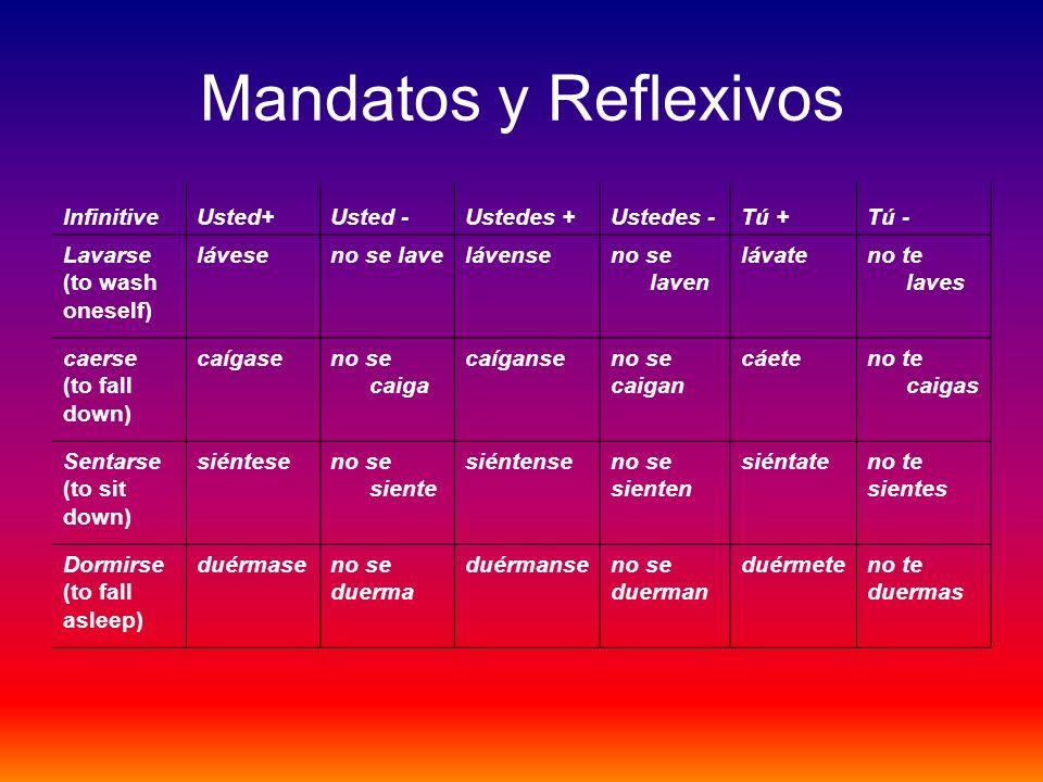 Mandatos y Reflexivos InfinitiveUsted+Usted -Ustedes +Ustedes -Tú +Tú - Lavarse (to wash oneself) láveseno se lavelávenseno se laven lávateno te laves