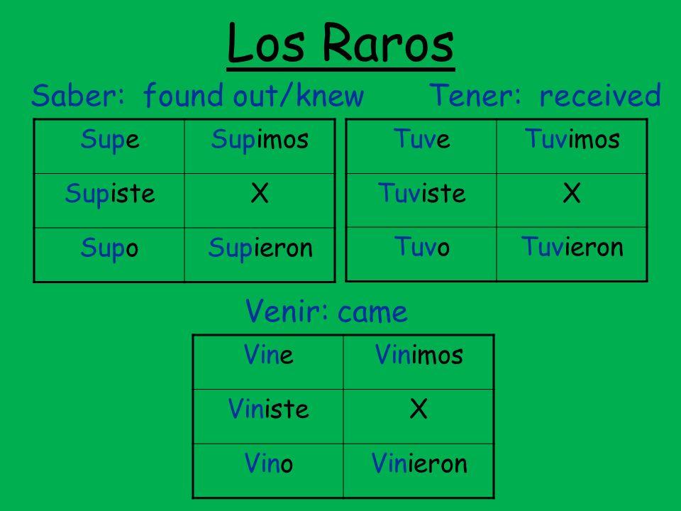 Los Raros SupeSupimos SupisteX SupoSupieron TuveTuvimos TuvisteX TuvoTuvieron VineVinimos VinisteX VinoVinieron Saber: found out/knewTener: received Venir: came
