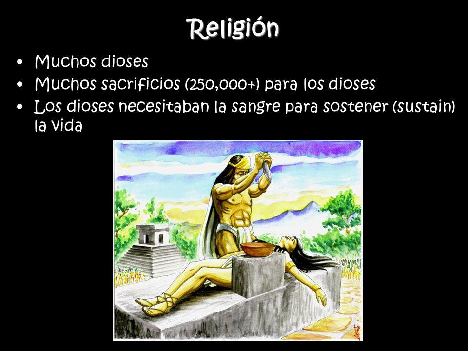 Religión Muchos dioses Muchos sacrificios (250,000+) para los dioses Los dioses necesitaban la sangre para sostener (sustain) la vida