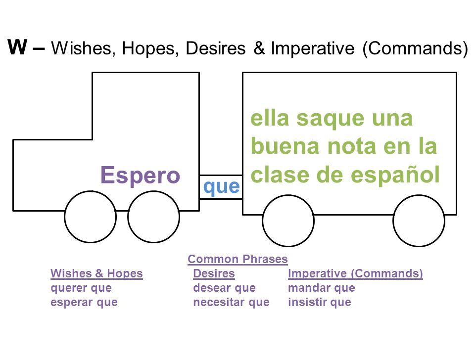 que Espero ella saque una buena nota en la clase de español W – Wishes, Hopes, Desires & Imperative (Commands) Common Phrases Wishes & HopesDesiresImp