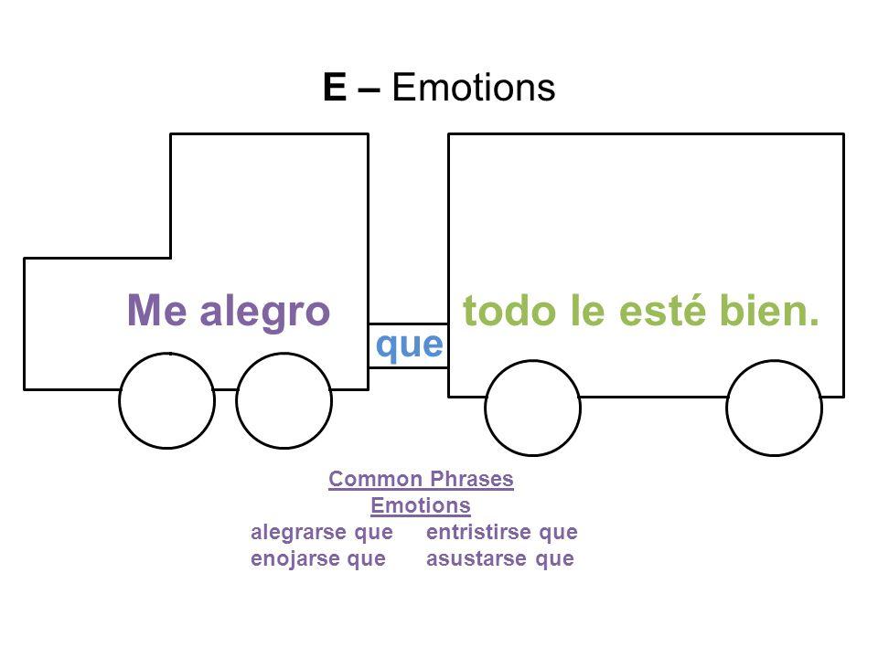 que Me alegrotodo le esté bien. E – Emotions Common Phrases Emotions alegrarse queentristirse que enojarse queasustarse que