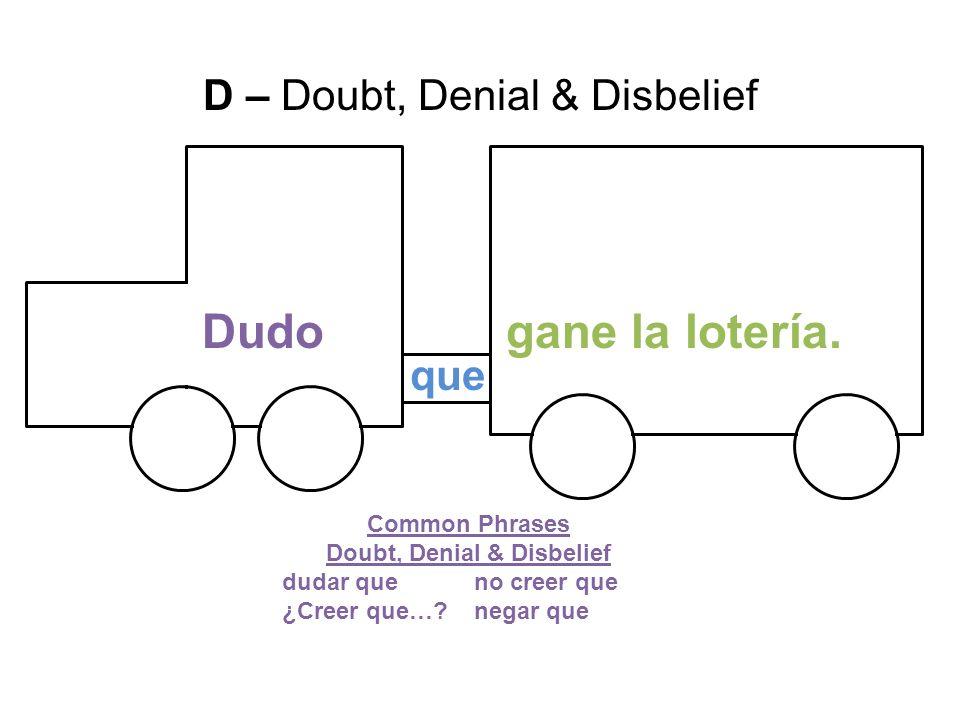 que Dudogane la lotería. D – Doubt, Denial & Disbelief Common Phrases Doubt, Denial & Disbelief dudar queno creer que ¿Creer que…?negar que