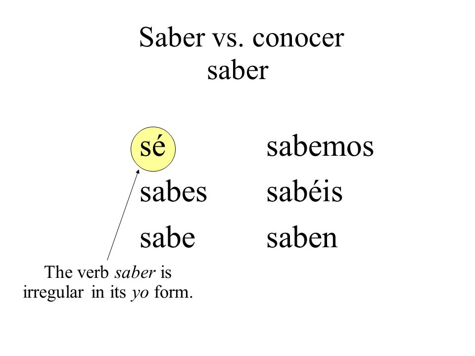 Saber vs. conocer saber sé sabes sabe sabemos sabéis saben The verb saber is irregular in its yo form.