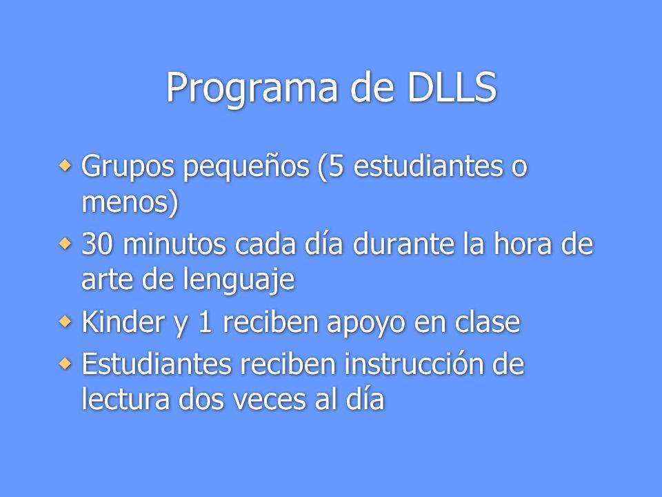 Programa de DLLS Grupos pequeños (5 estudiantes o menos) 30 minutos cada día durante la hora de arte de lenguaje Kinder y 1 reciben apoyo en clase Estudiantes reciben instrucción de lectura dos veces al día Grupos pequeños (5 estudiantes o menos) 30 minutos cada día durante la hora de arte de lenguaje Kinder y 1 reciben apoyo en clase Estudiantes reciben instrucción de lectura dos veces al día