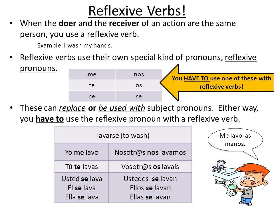 Reflexive Verbs: How to conjugate 1.Drop -se & choose the pronoun (based on the subject) 2.Conjugate the verb (based on the subject) a)Drop the –ar, -er, or –ir b)Add your ending depending on who the subject is YoMeNosNosotr@s TúTeosVosotr@s Él/Ella/UstedSe Ellos/Ellas/Ustedes -o-amos -as-áis -a-an -o-emos -eséis -e-en -o-imos -esís -e-en -ar verbs -er verbs-ir verbs Put the pronoun before the verb I want to say I bathe in Spanish.