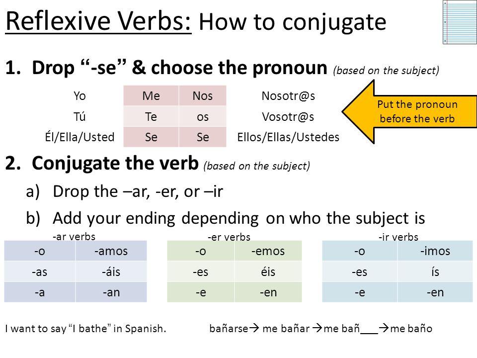 Reflexive Verbs Practice Use 10 reflexive verbs to describe your daily activities.