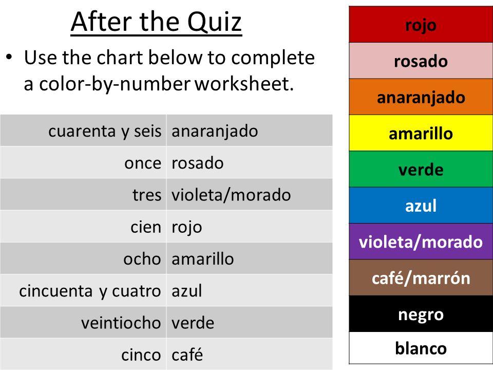 After the Quiz Use the chart below to complete a color-by-number worksheet. rojo rosado anaranjado amarillo verde azul violeta/morado café/marrón negr