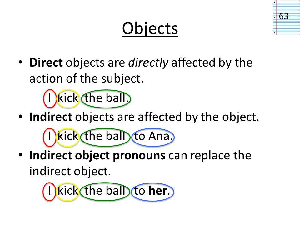 Interacciones Leamos/Hablemos Completa cada oración con los pronombres correctos.