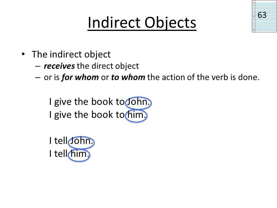 Indirect Object Pronouns You already know these.