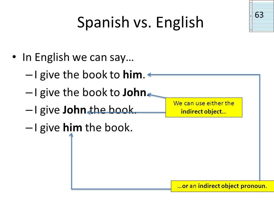 Spanish vs. English In English we can say… – I give the book to him. – I give the book to John. – I give John the book. – I give him the book. We can