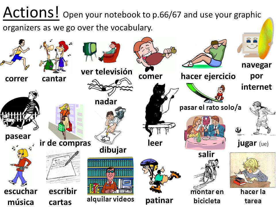 Actions! Open your notebook to p.66/67 and use your graphic organizers as we go over the vocabulary. corrercantar ver televisión comer hacer ejercicio