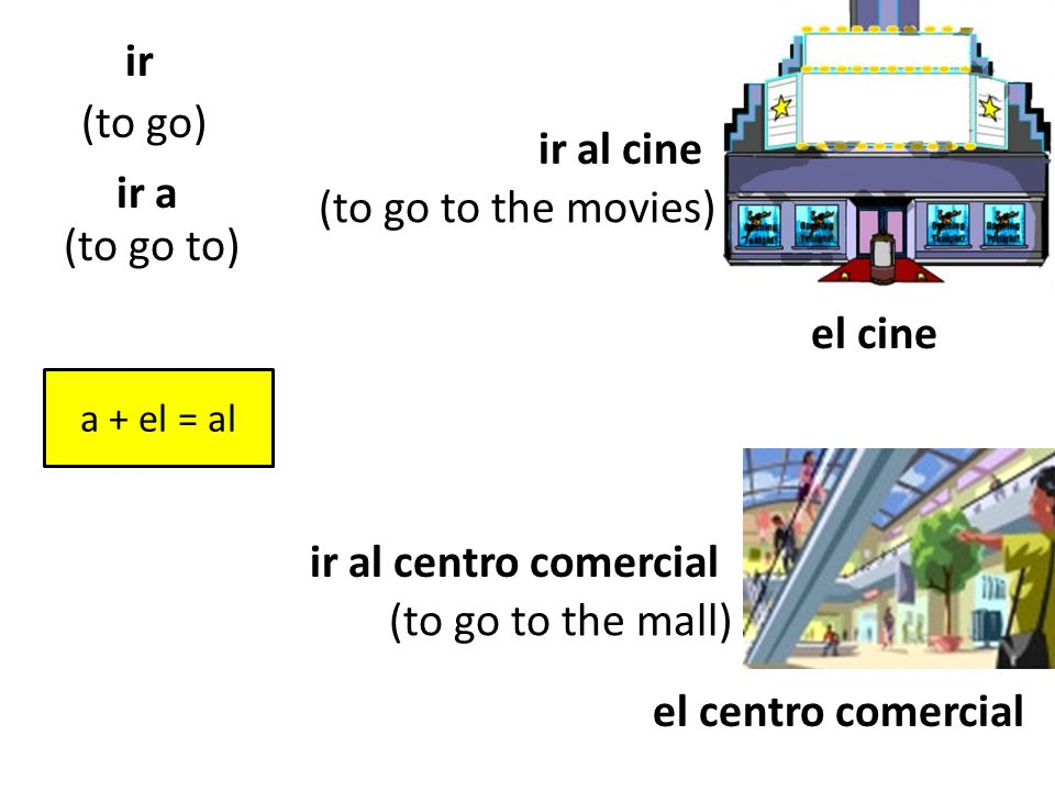 Les gusta… Escuchemos/Leamos Choose the most logical description based on the sentences you hear.