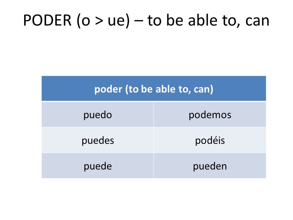 PODER (o > ue) – to be able to, can poder (to be able to, can) puedopodemos puedespodéis puedepueden