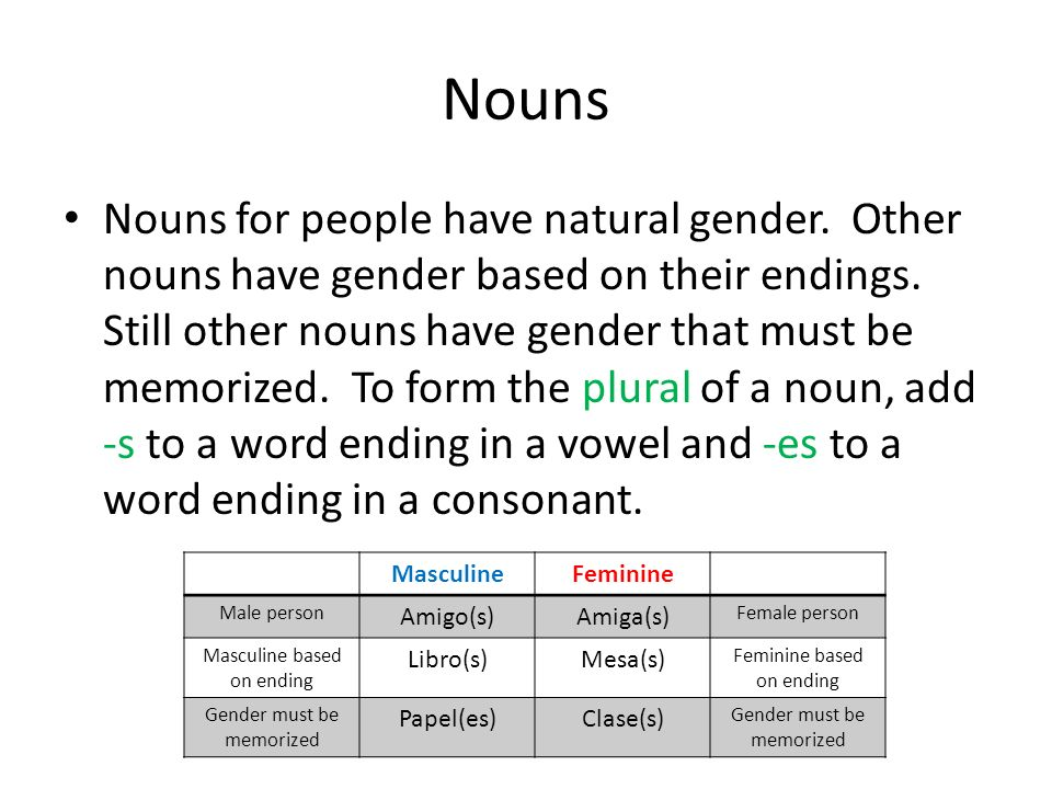 Nouns Nouns for people have natural gender. Other nouns have gender based on their endings. Still other nouns have gender that must be memorized. To f