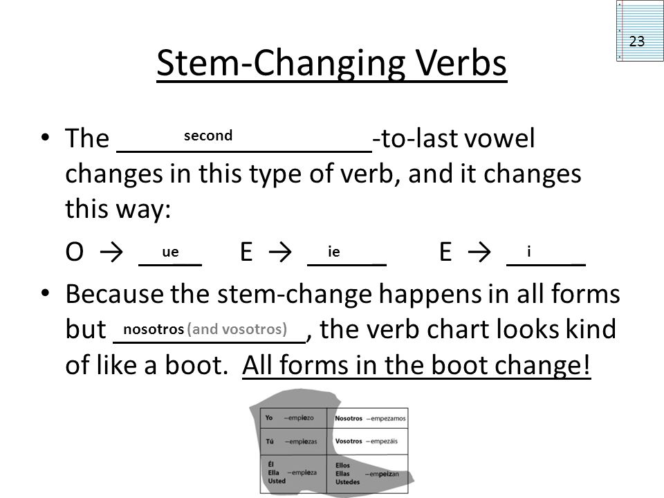 Stem-Changing Verbs When you conjugate a verb, you first drop the,, or off the end.