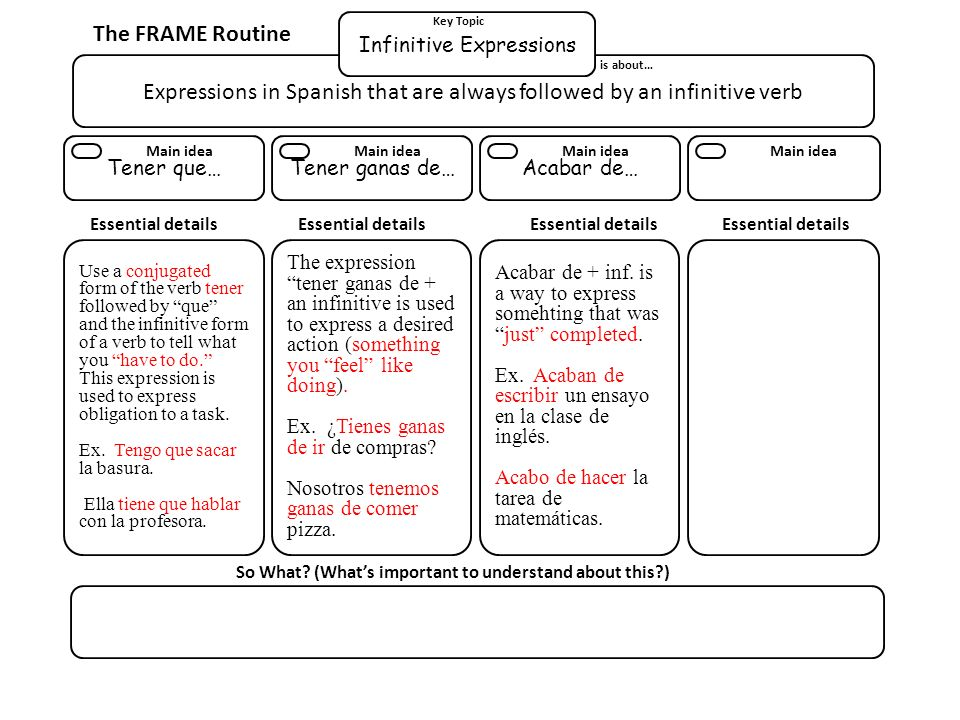 Expressions in Spanish that are always followed by an infinitive verb Infinitive Expressions The FRAME Routine Key Topic is about… So What.