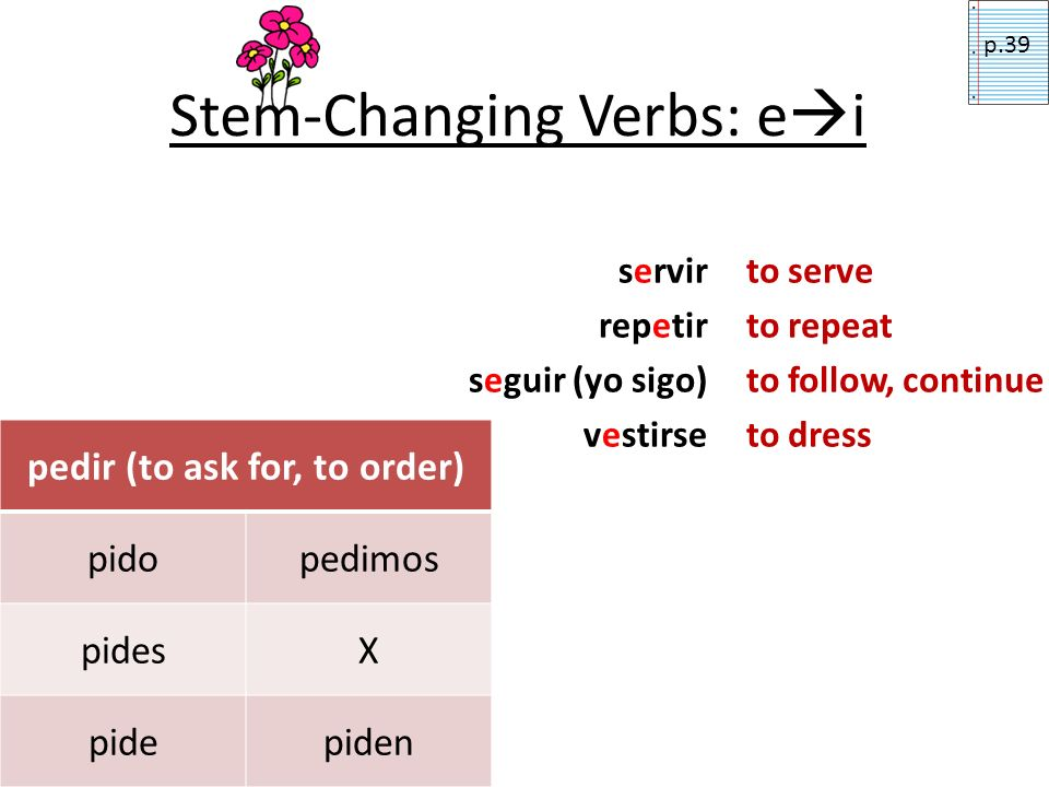 Stem-Changing Verbs: o ue poder (to be able to, can) puedopodemos puedesX puedepueden contar costar encontrar recordar volar dormir volver devolver ac