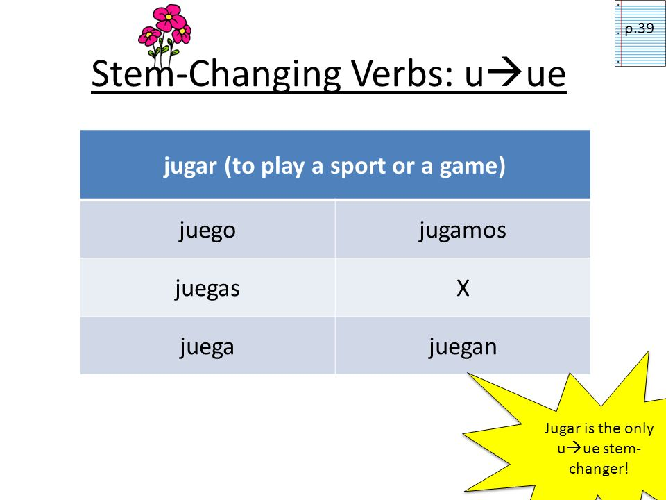 Stem-Changing Verbs: e i pedir (to ask for, to order) pidopedimos pidesX pidepiden servir repetir seguir (yo sigo) vestirse to serve to repeat to foll