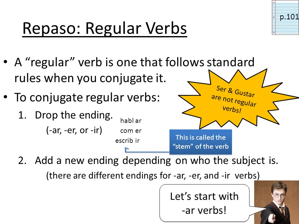 Repaso: Verb Conjugation What you already know: – Infinitives are unconjugated verbs – Infinitives in Spanish always end in –ar, -er, or –ir – Conjuga