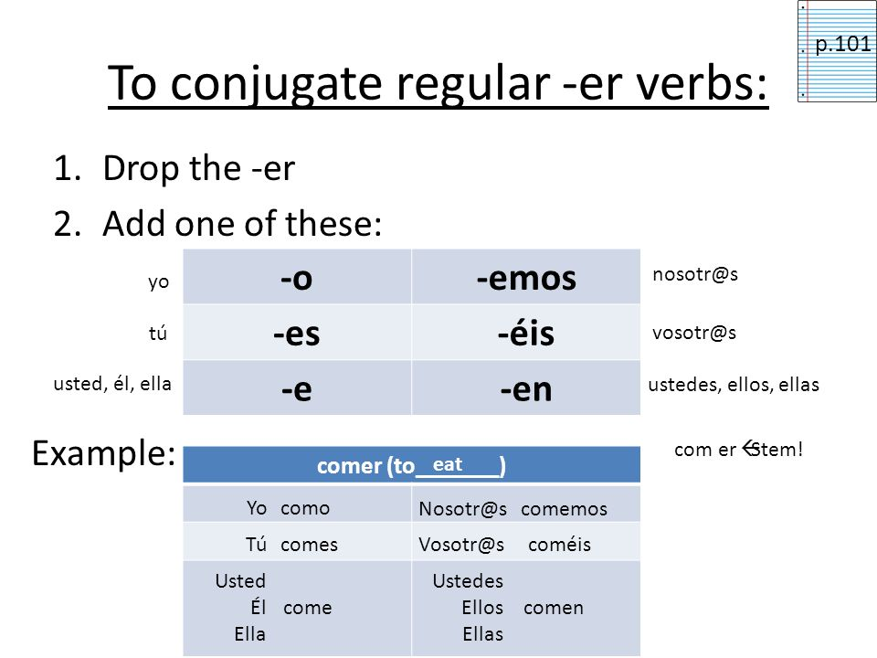 Regular -er & -ir Verbs Verbs that end in -er or -ir also have their own endings for when you conjugate. The process is the same as -ar verbs: To conj