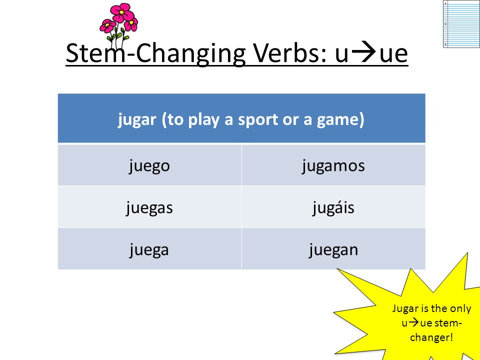 The verb ir The verb ir means to It is an irregular verbit doesnt follow any rules!! It is conjugated this way: ¡Ojo! Dont get the verb ir confused wi
