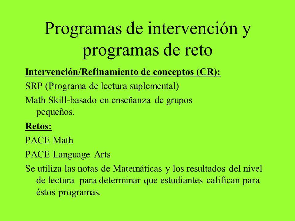 Programas de intervención y programas de reto Intervención/Refinamiento de conceptos (CR): SRP (Programa de lectura suplemental) Math Skill-basado en enseñanza de grupos pequeños.