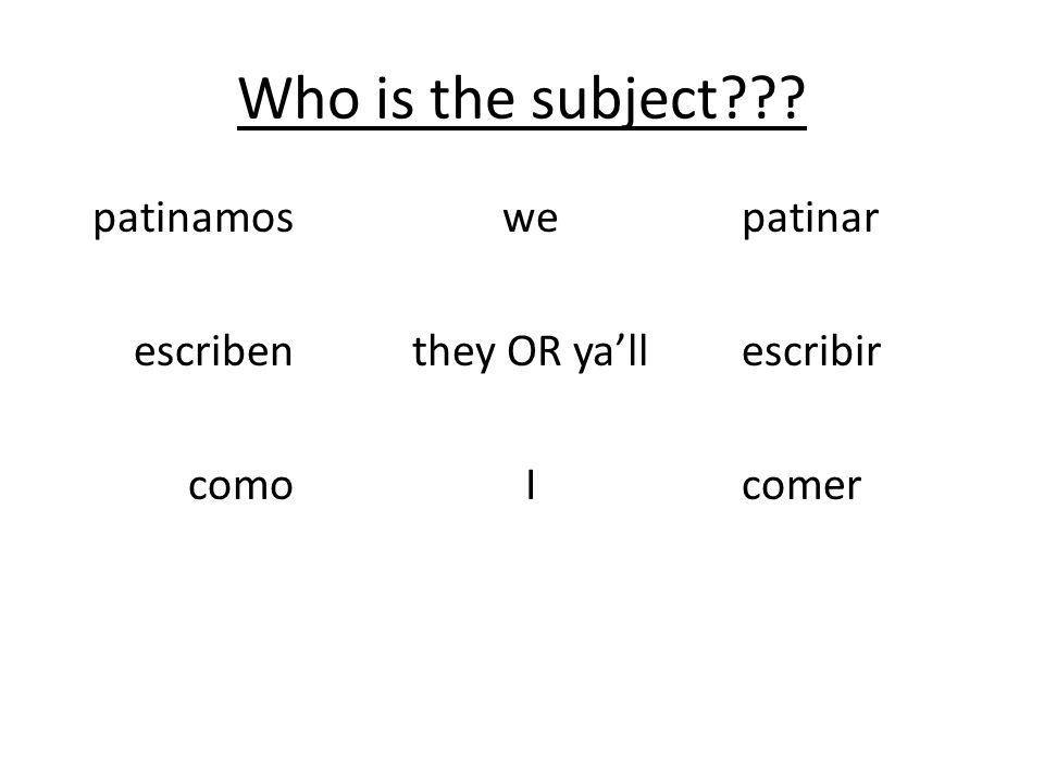 Talking about what happened in the past In Spanish, you show who does an action by how you conjugate it; you choose the verb ending depending on who t