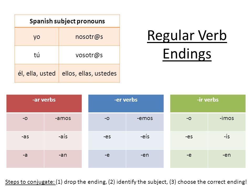 Conjugate! correr estudiarinterrumpir Pronouns with conjugated verbs…
