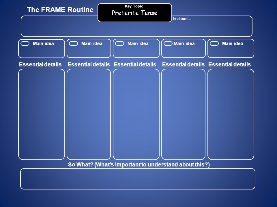 Preterite Tense The FRAME Routine Key Topic is about… So What.