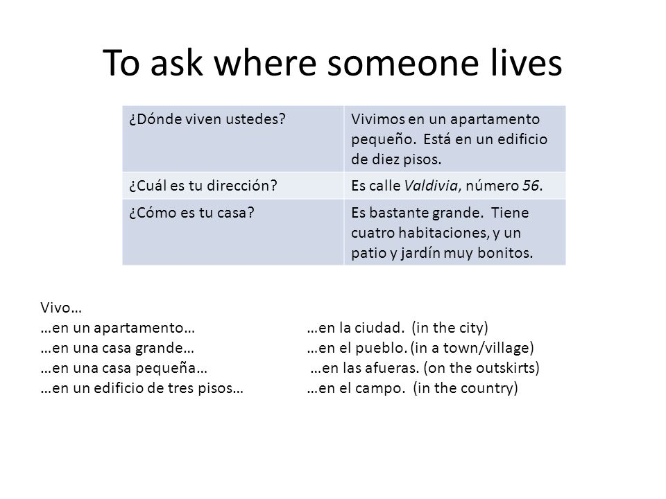 To ask where someone lives ¿Dónde viven ustedes?Vivimos en un apartamento pequeño. Está en un edificio de diez pisos. ¿Cuál es tu dirección?Es calle V