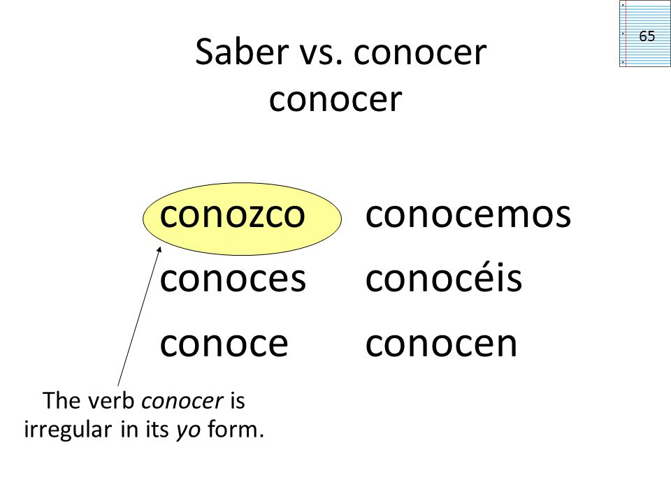 Conocer = to know a person or to be familiar with a place or thing 65 Conozco a la señora Frith.