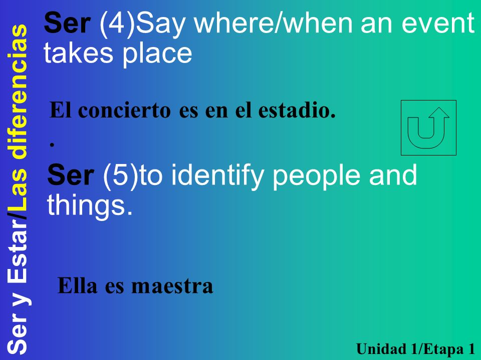 Ser y Estar/Las diferencias Ser (4)Say where/when an event takes place El concierto es en el estadio.. Unidad 1/Etapa 1 Ser (5)to identify people and