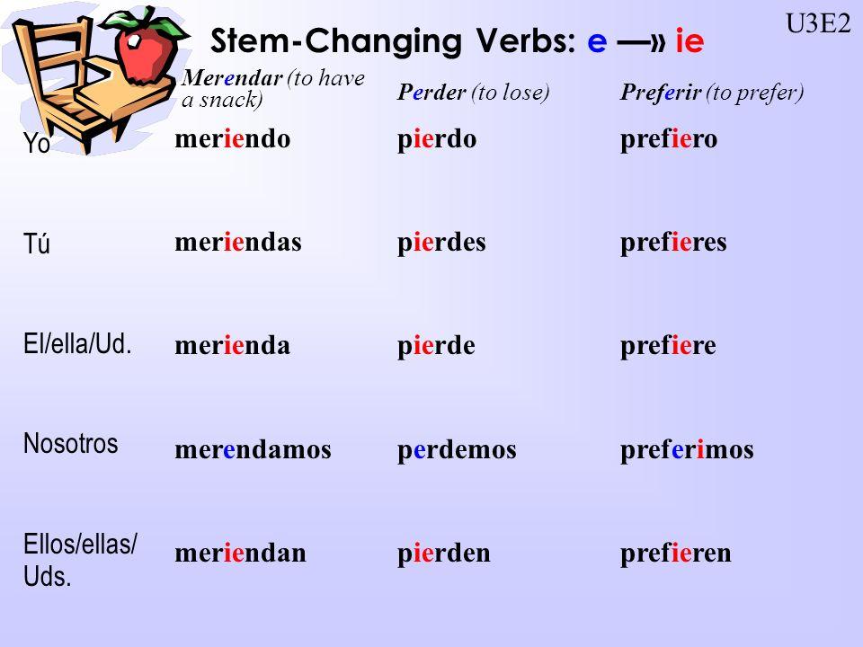 Stem-Changing Verbs: e » ie Yo Tú El/ella/Ud. Nosotros Ellos/ellas/ Uds. Merendar (to have a snack) meriendo meriendas merienda merendamos meriendan P