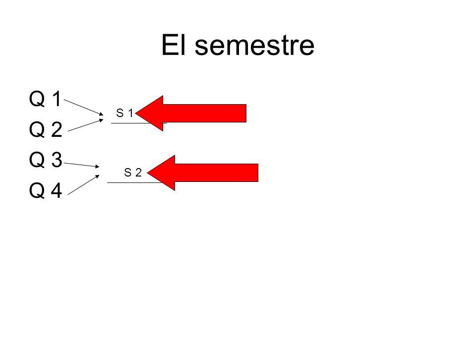 El semestre Q 1 Q 2 Q 3 Q 4 S 1 S 2
