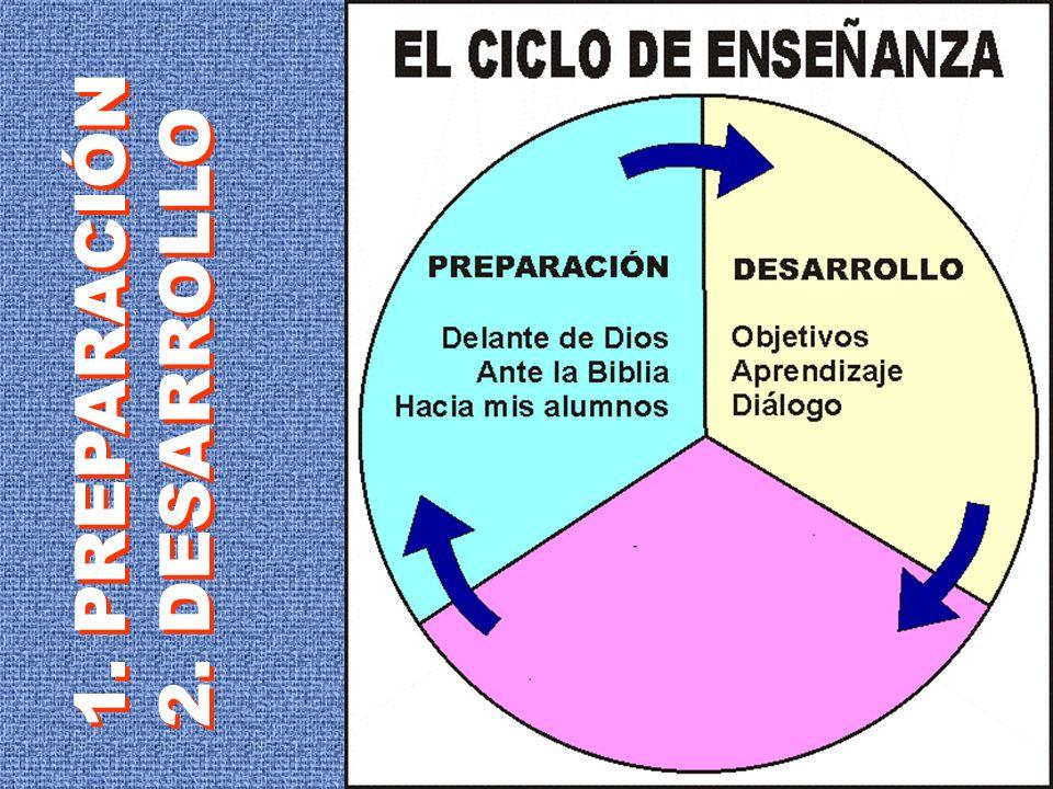 1. PREPARACIÓN 2. DESARROLLO 1. PREPARACIÓN 2. DESARROLLO