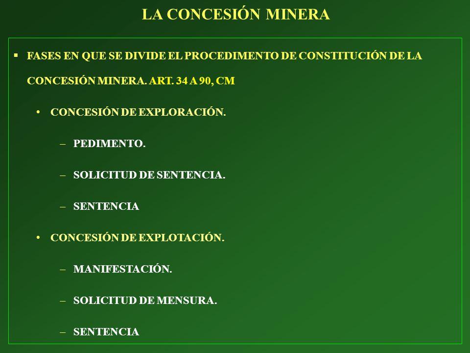 FASES EN QUE SE DIVIDE EL PROCEDIMENTO DE CONSTITUCIÓN DE LA CONCESIÓN MINERA. ART. 34 A 90, CM CONCESIÓN DE EXPLORACIÓN. PEDIMENTO. SOLICITUD DE SENT