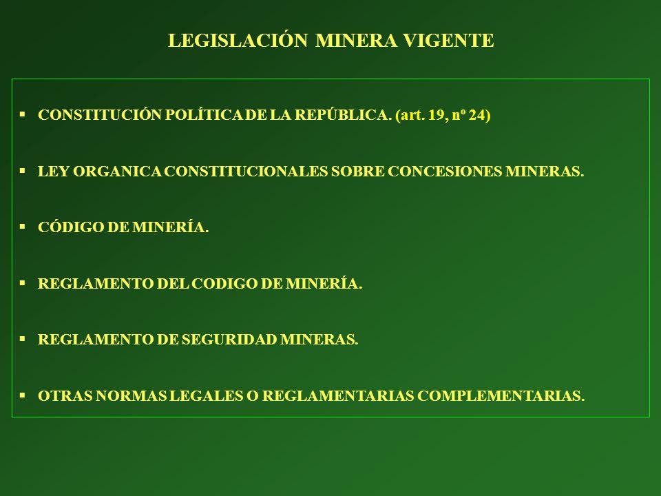 CONSTITUCIÓN POLÍTICA DE LA REPÚBLICA. (art. 19, nº 24) LEY ORGANICA CONSTITUCIONALES SOBRE CONCESIONES MINERAS. CÓDIGO DE MINERÍA. REGLAMENTO DEL COD