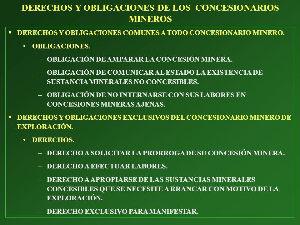 DERECHOS Y OBLIGACIONES COMUNES A TODO CONCESIONARIO MINERO. OBLIGACIONES. OBLIGACIÓN DE AMPARAR LA CONCESIÓN MINERA. OBLIGACIÓN DE COMUNICAR AL ESTAD