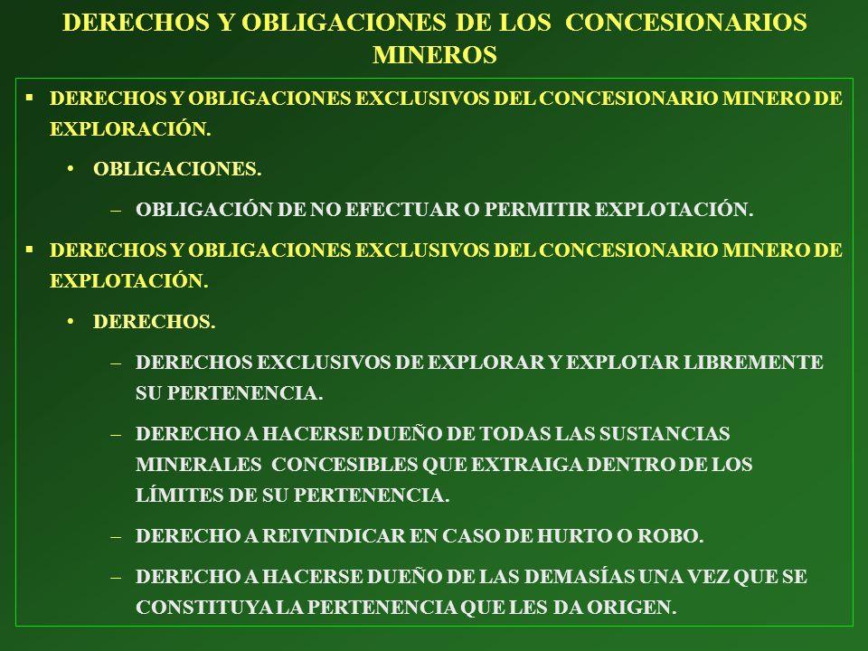 DERECHOS Y OBLIGACIONES EXCLUSIVOS DEL CONCESIONARIO MINERO DE EXPLORACIÓN. OBLIGACIONES. OBLIGACIÓN DE NO EFECTUAR O PERMITIR EXPLOTACIÓN. DERECHOS Y